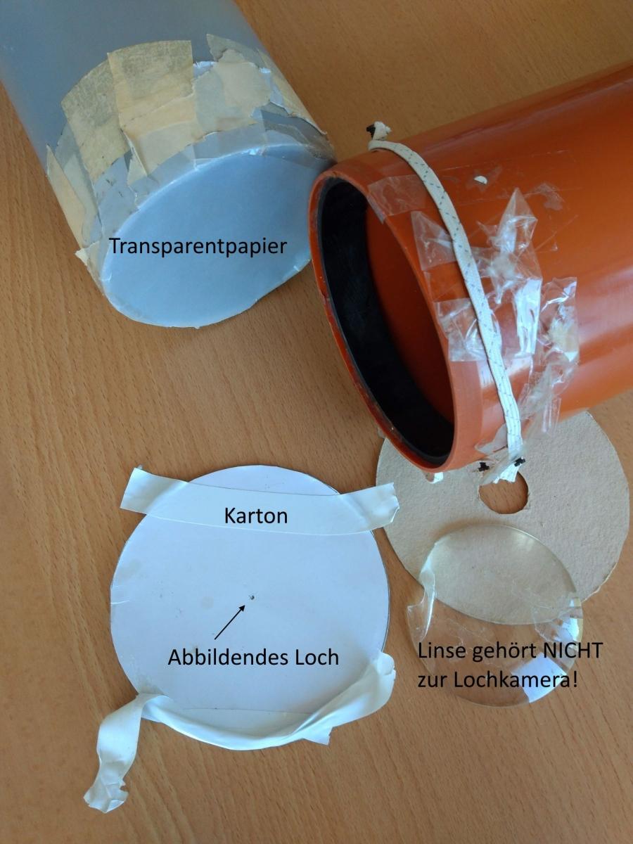 Bestandteile der Lochkamera